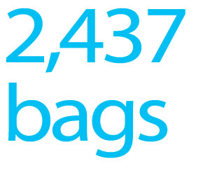 Since July 2013 - 2,437 bags have been handed out
